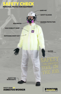 Where does Asbestos come from and Asbestos openness hazards?